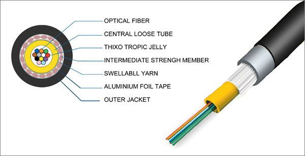 کابل فیبر نوری PFC-OFC-CT-CST-HDPE(1*12)-SM -outdoor